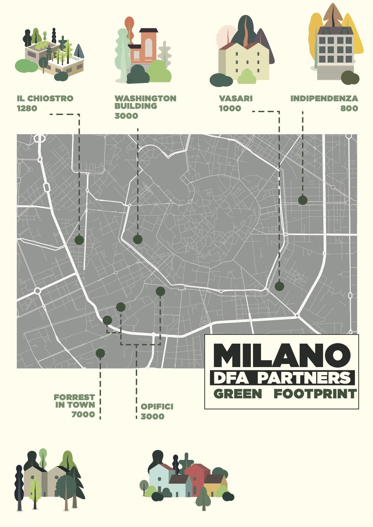Per una Milano più ecologica e sostenibile
